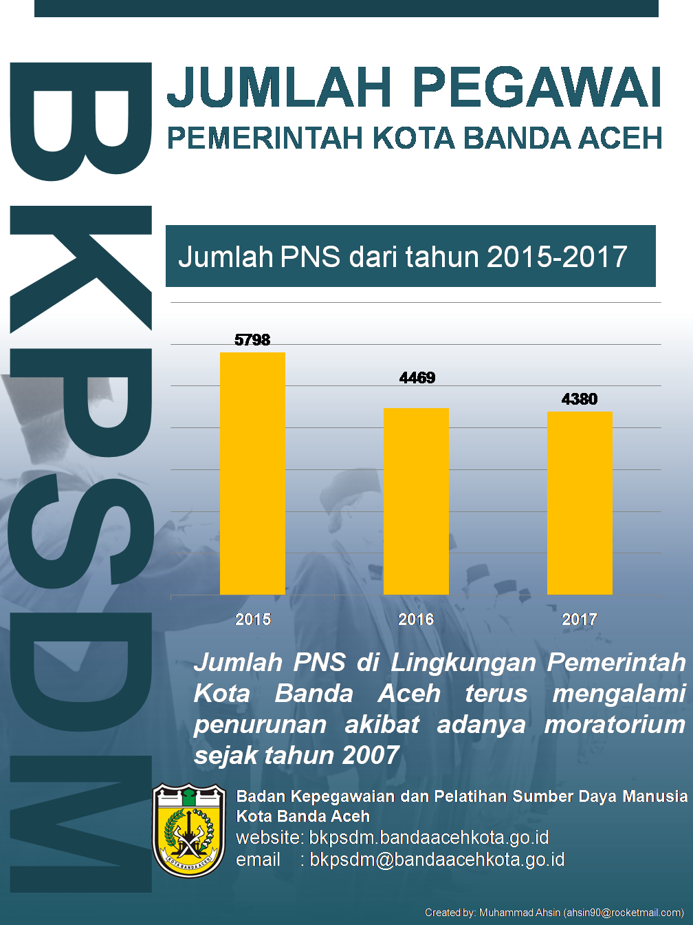 infographic-pns.png